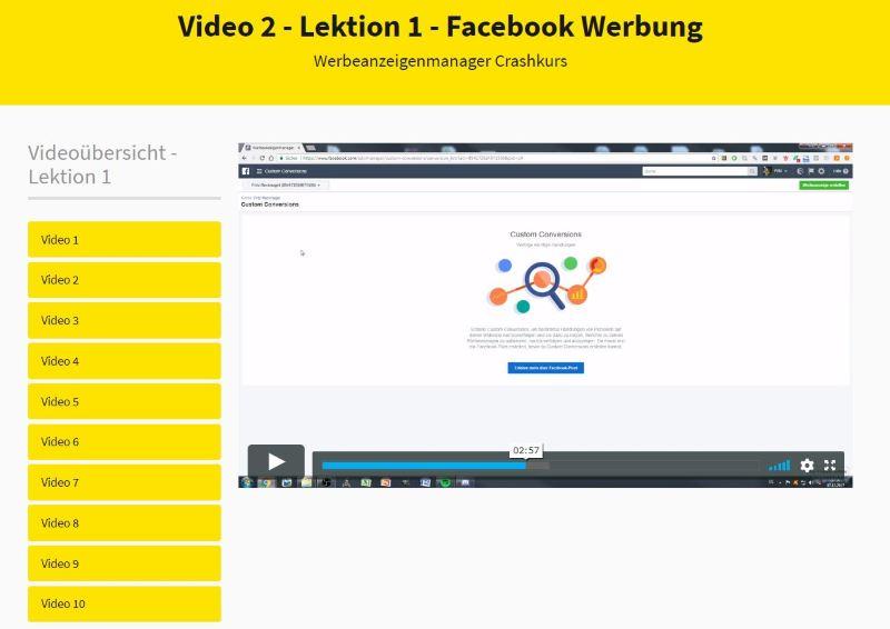Das Digitalprodukt System 1.0 - Facebook Werbung